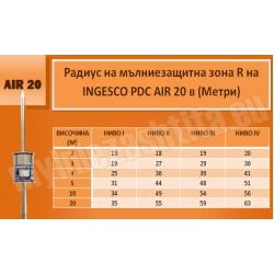 Мълниеприемник с изпреварващо дейтвие INGESCO PDC AIR 20 µs