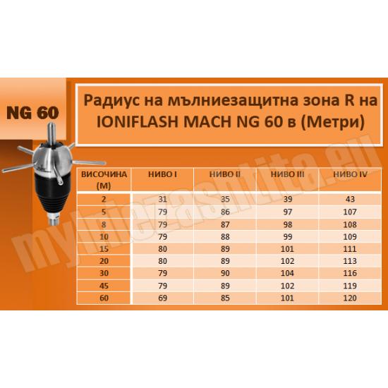 Мълниеприемник с изпреварващо действие IONIFLASH MACH 60 µs